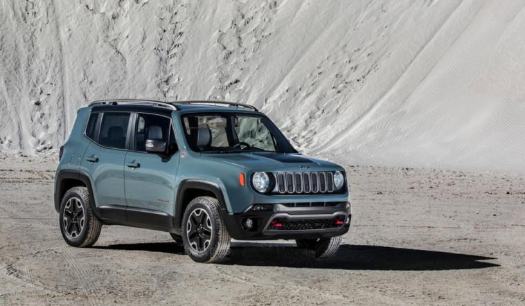 Jeep Renegade Trailhawk Limited prezzo