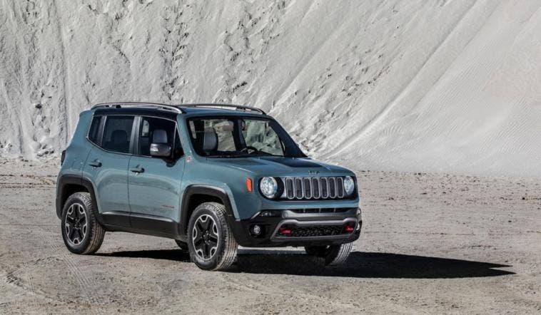 Jeep Renegade Trailhawk Limited prezzo