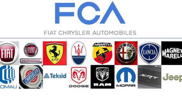 FCA bond