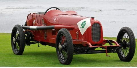 La RL vincitrice della Targa Florio 1923