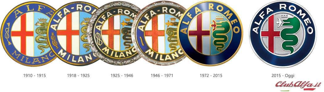 Storia Logo Alfa Romeo 1910 2015