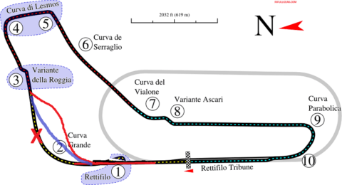 monza circuito superbike 2016