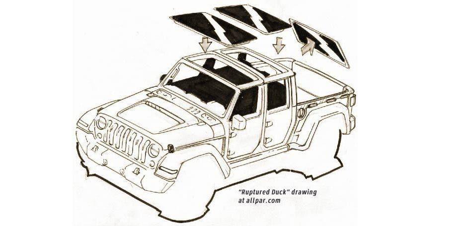 Jeep potrebbe costruire una versione di Wrangler con un tetto rimovibile