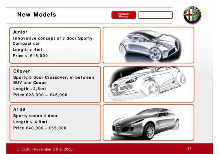 Alfa Romeo 2006