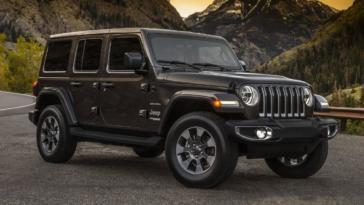 Jeep Wrangler 2018 aspettative