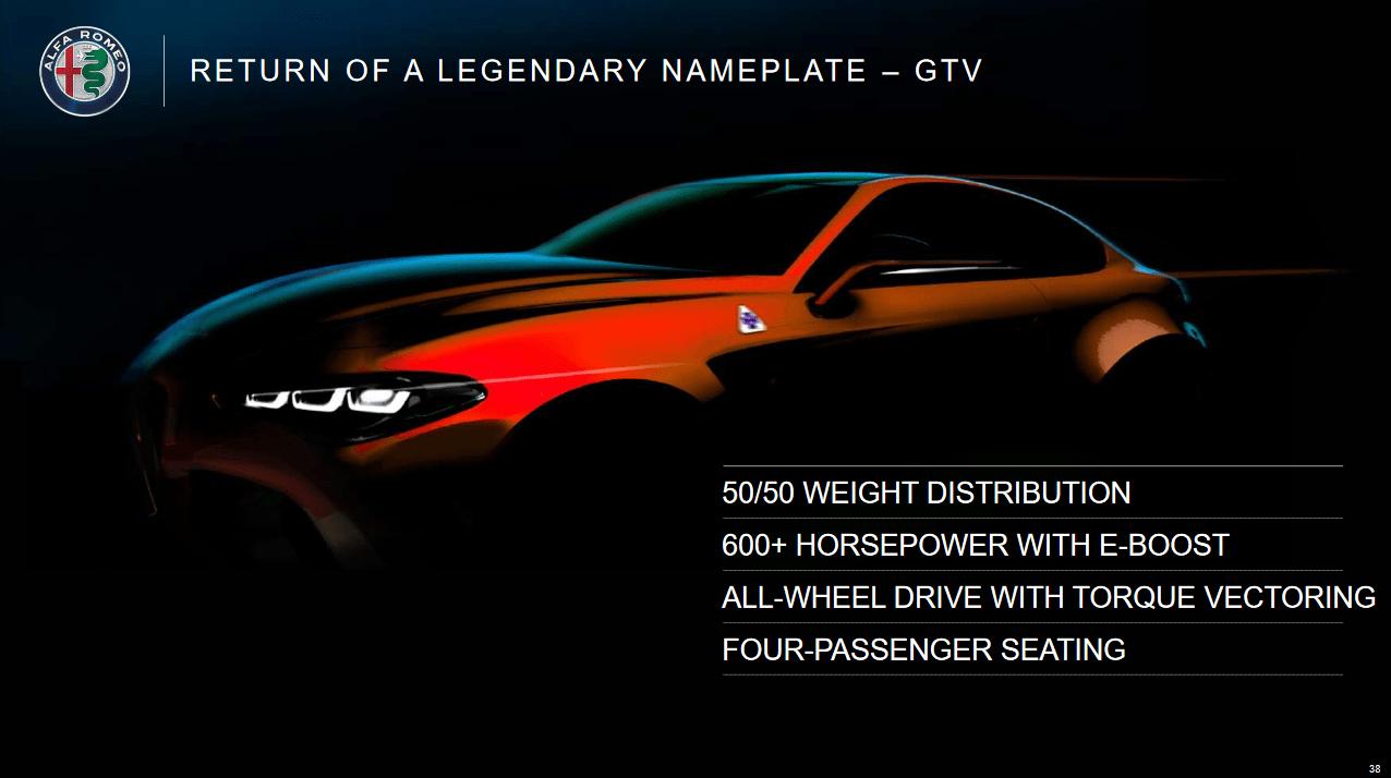 Alfa Romeo GTV LACO Design