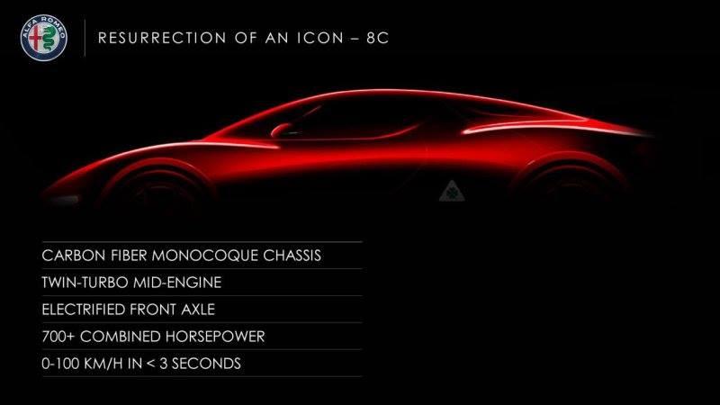 Alfa Romeo 8C render LACO Design
