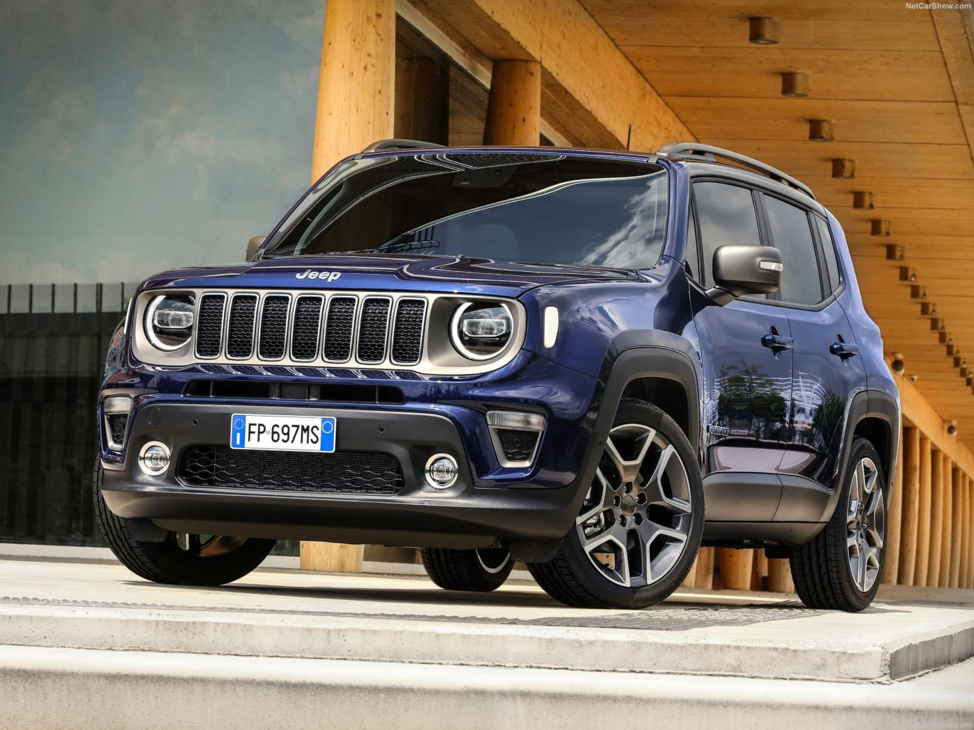 Fiat Chrysler Automobiels Price Marathon