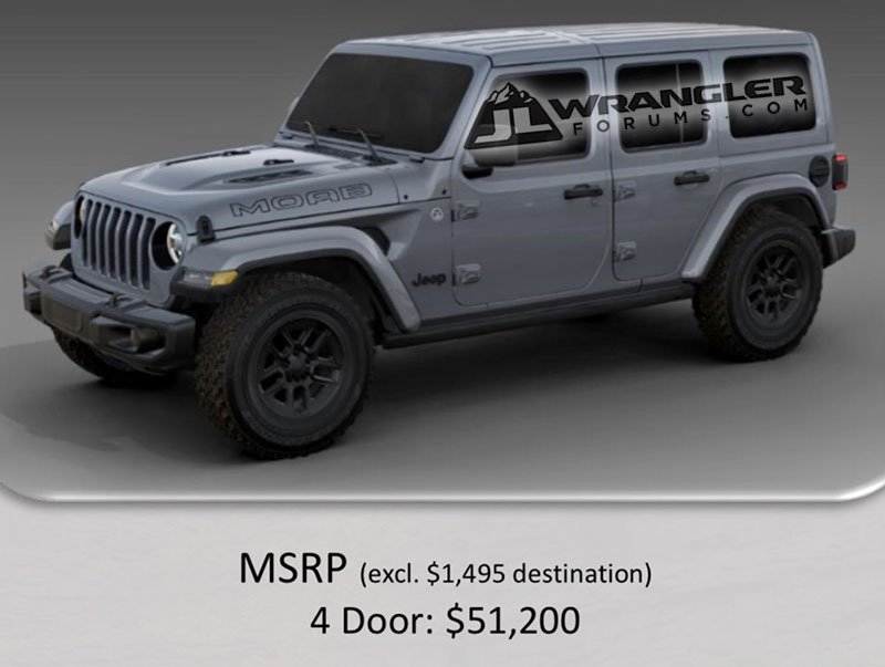 Jeep Wrangler Moab novità