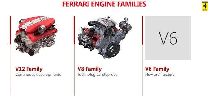 Ferrari motore V6