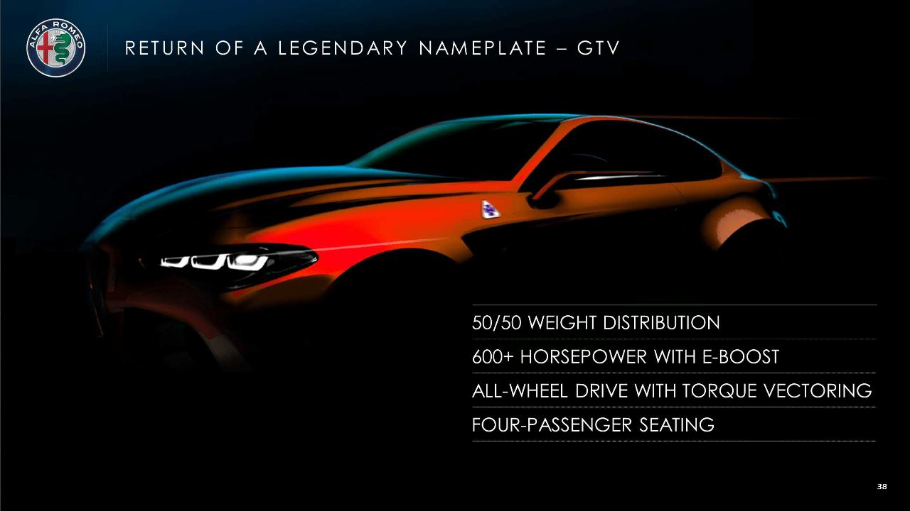 Alfa Romeo GTV nuovo render LP Design