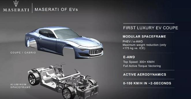 Maserati Alfieri pre-produzione prossimo anno