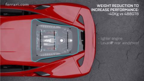 Ferrari F8 Tributo nuovi video prestazioni aerodinamica