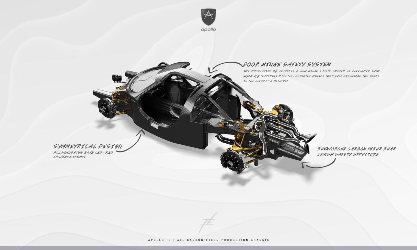 Apollo IE motore Ferrari V12
