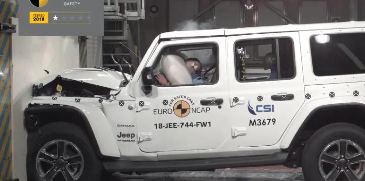 Jeep Wrangler ANCAP
