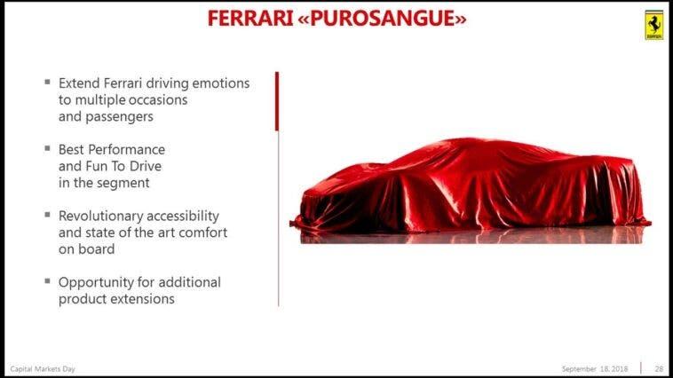 Ferrari Purosangue piano
