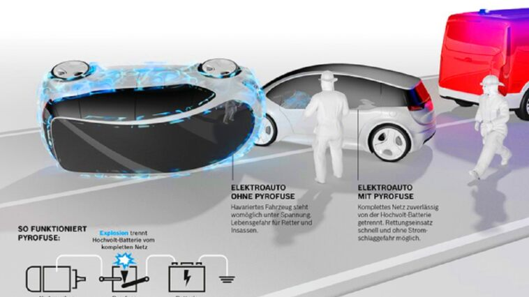 Bosch sistema bloccare rischio shock elettrico