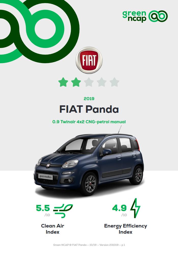 Fiat Panda test Green NCAP