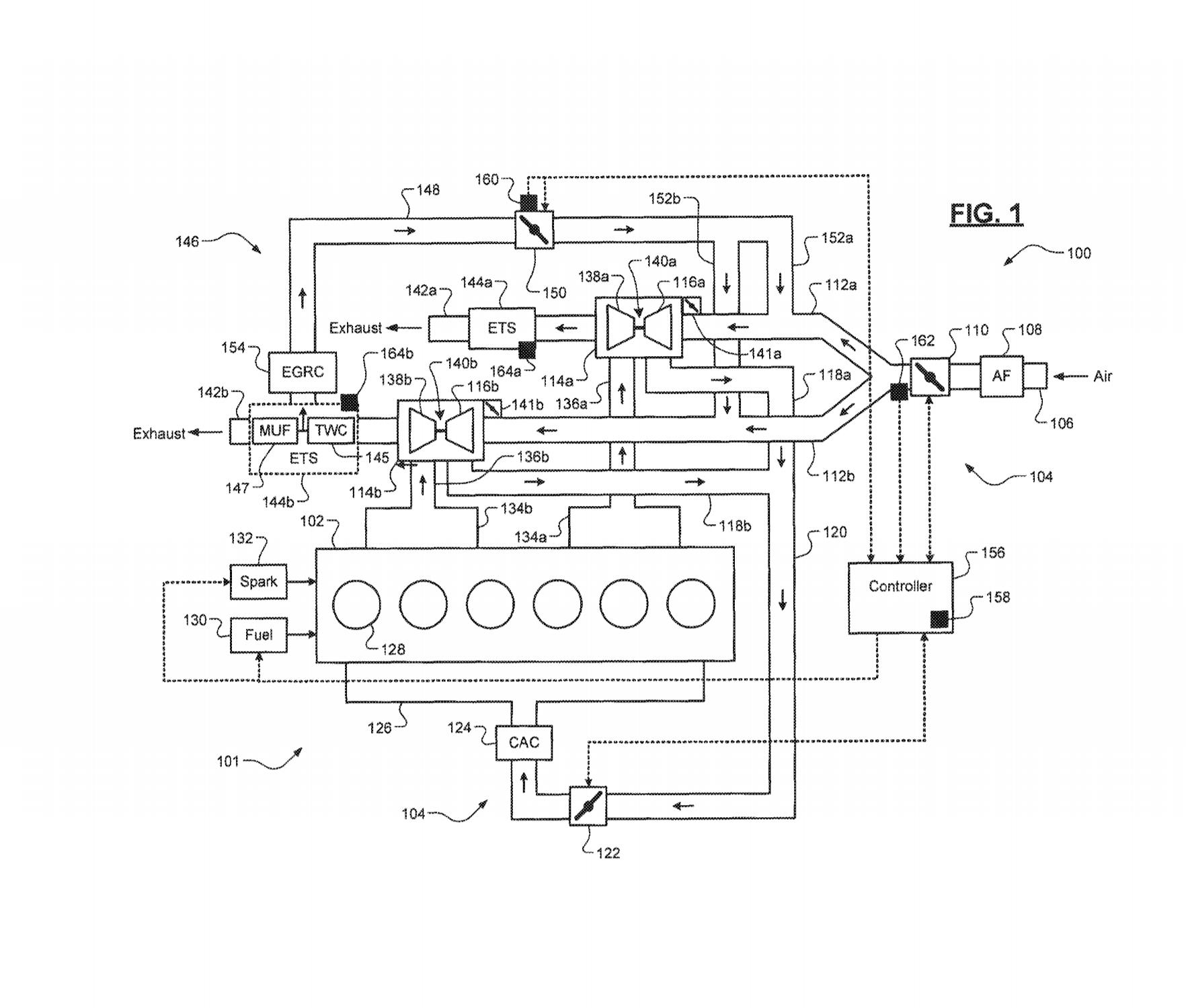 FCA motore turbo 6 cilindri in linea brevetto