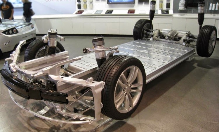 Tesla piattaforma