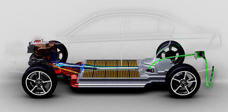 Batterie auto elettriche e ibride investimenti