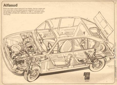 Alfasud - 12