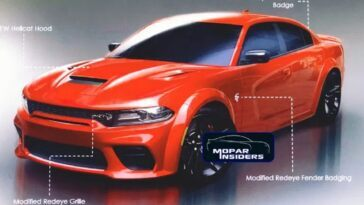 Dodge Charger SRT Hellcat Redeye Widebody render