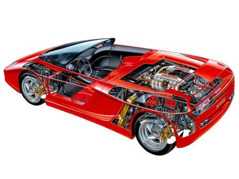 Ferrari Mythos - 6