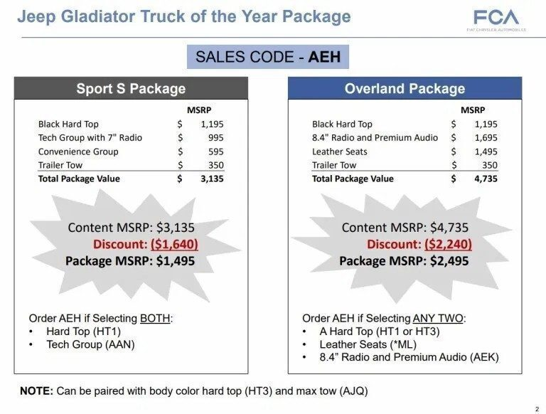 Jeep Gladiator Truck of the Year pack