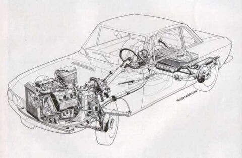 Lancia Fulvia Coupé - 7