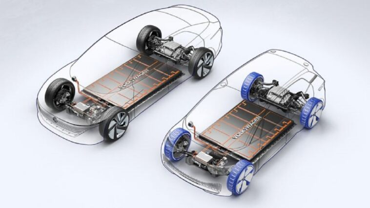 Volkswagen MEB auto elettriche
