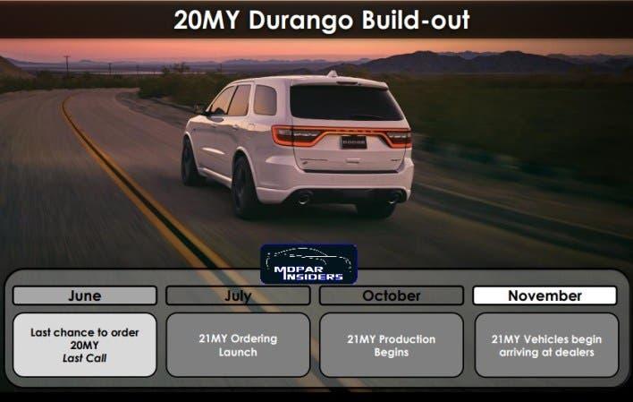 Dodge Durango 2020 ordini