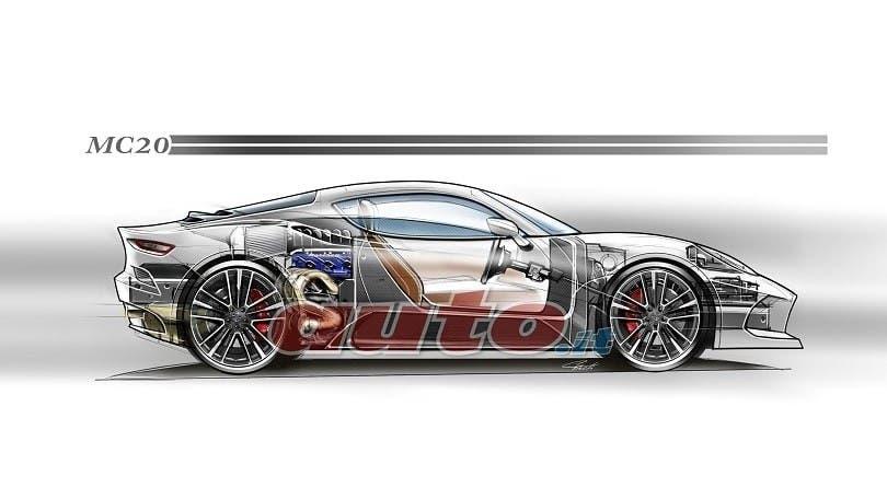 Maserati MC20 progetto