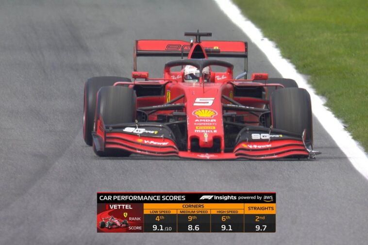 Grafiche Formula 1