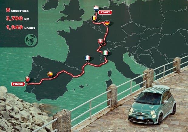 Abarth 695 70° Anniversario Il Giro d'Europa in 1949 ore