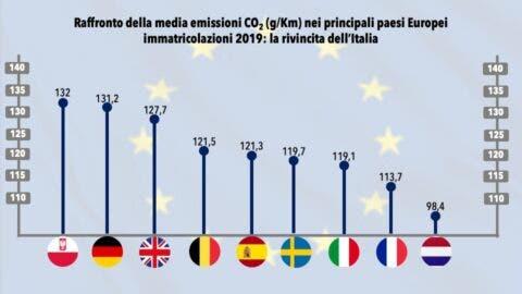 CO2Europa