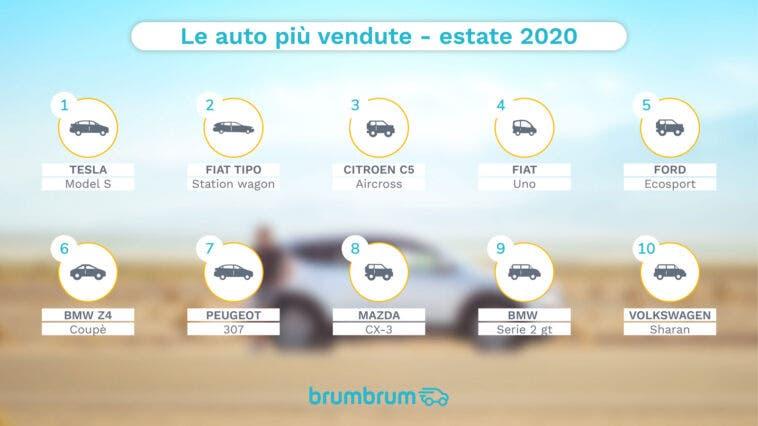 Fiat Uno - Brumbrum