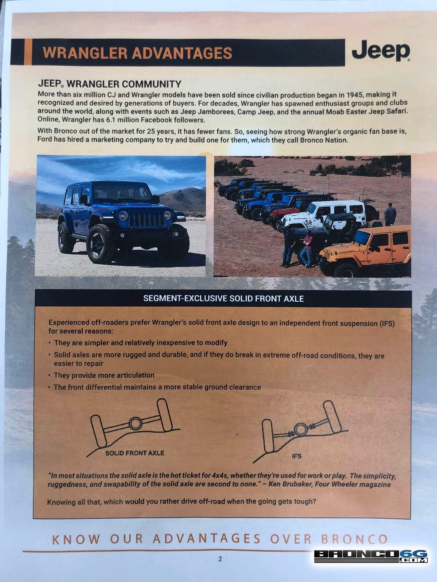 Jeep Wrangler brochure
