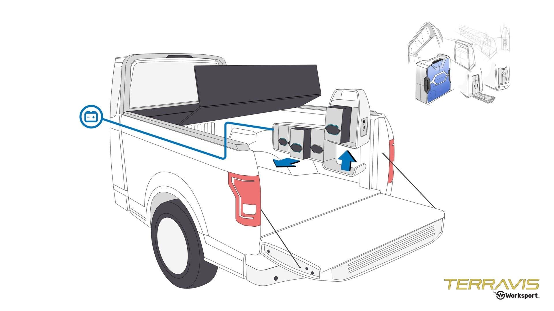 Worksport TerraVis copertura pick-up elettrici