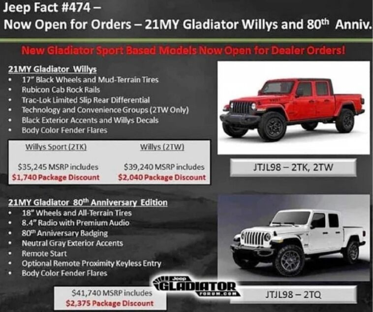 Jeep Gladiator Willys e Gladiator 80th Anniversary Edition
