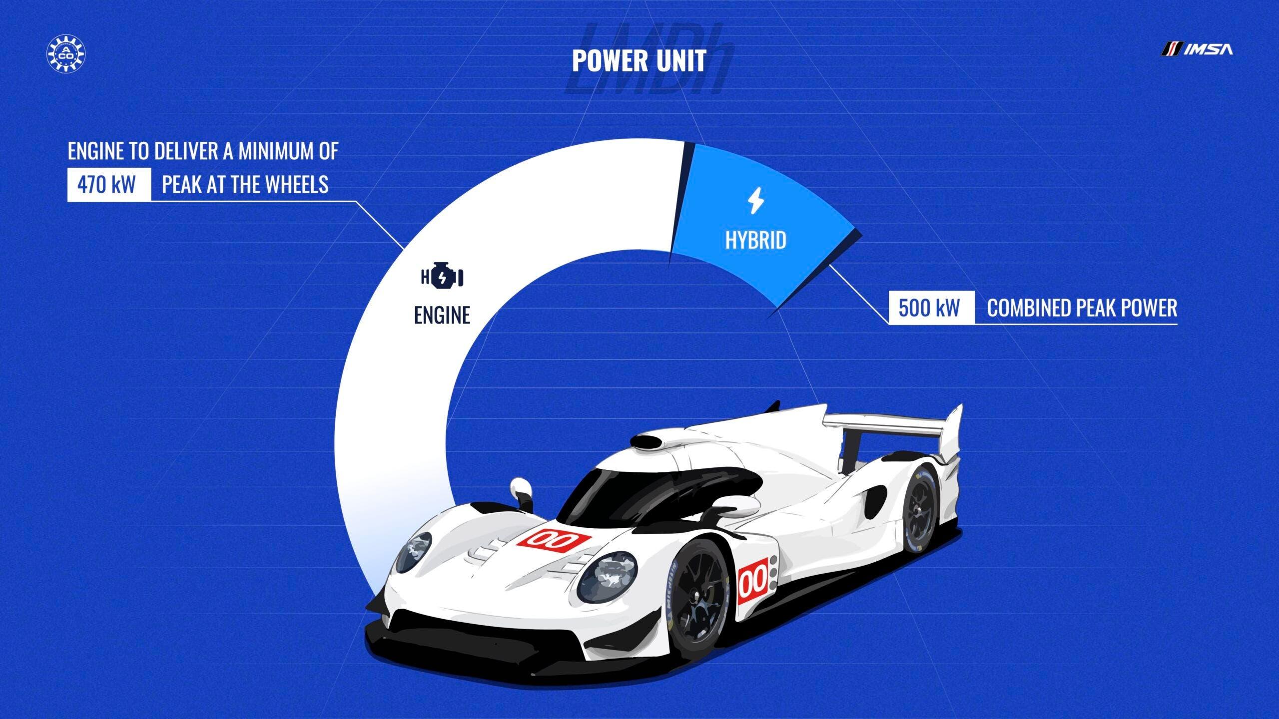 Bosch Motorsport nuove auto ibride Le Mans