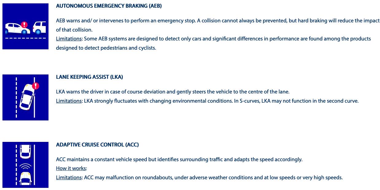 ACI campagna sicurezza stradale FIA