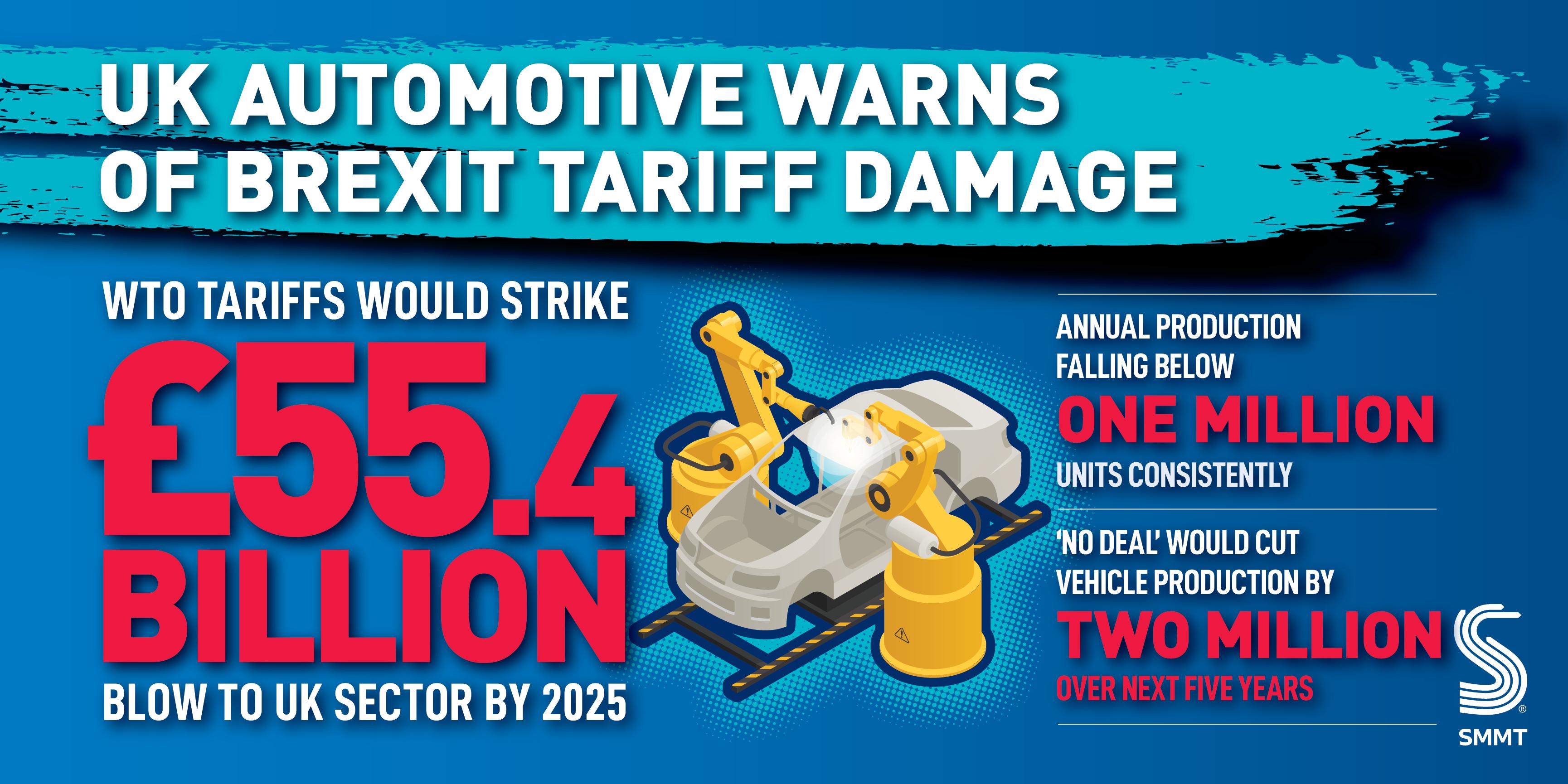 Tariffe no deal Brexit SMMT