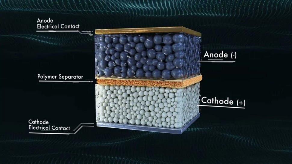 Batteria allo stato solido QuantumScape