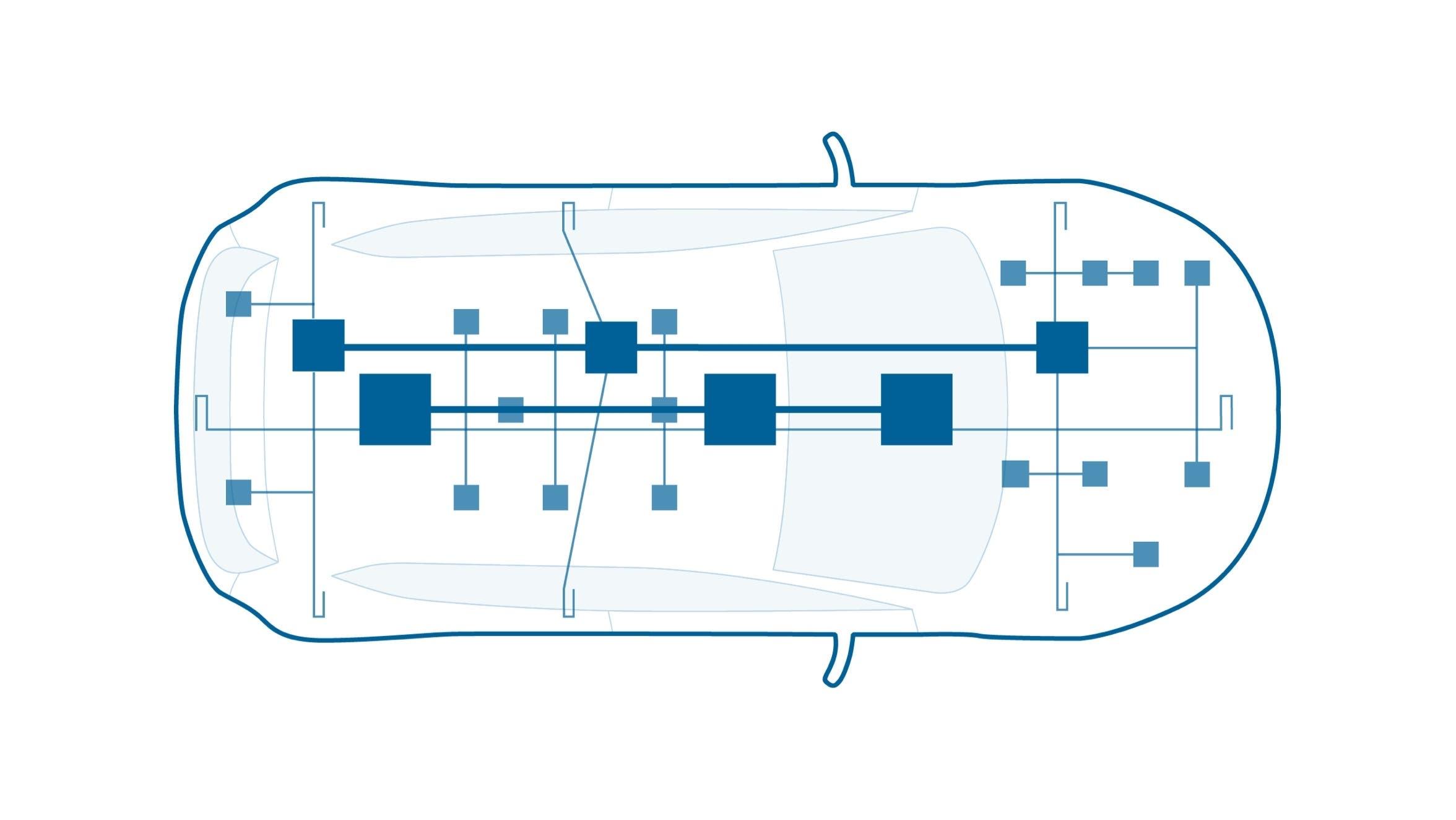 Bosch ordini computer per veicoli