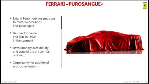 Ferrari Purosangue slideshow