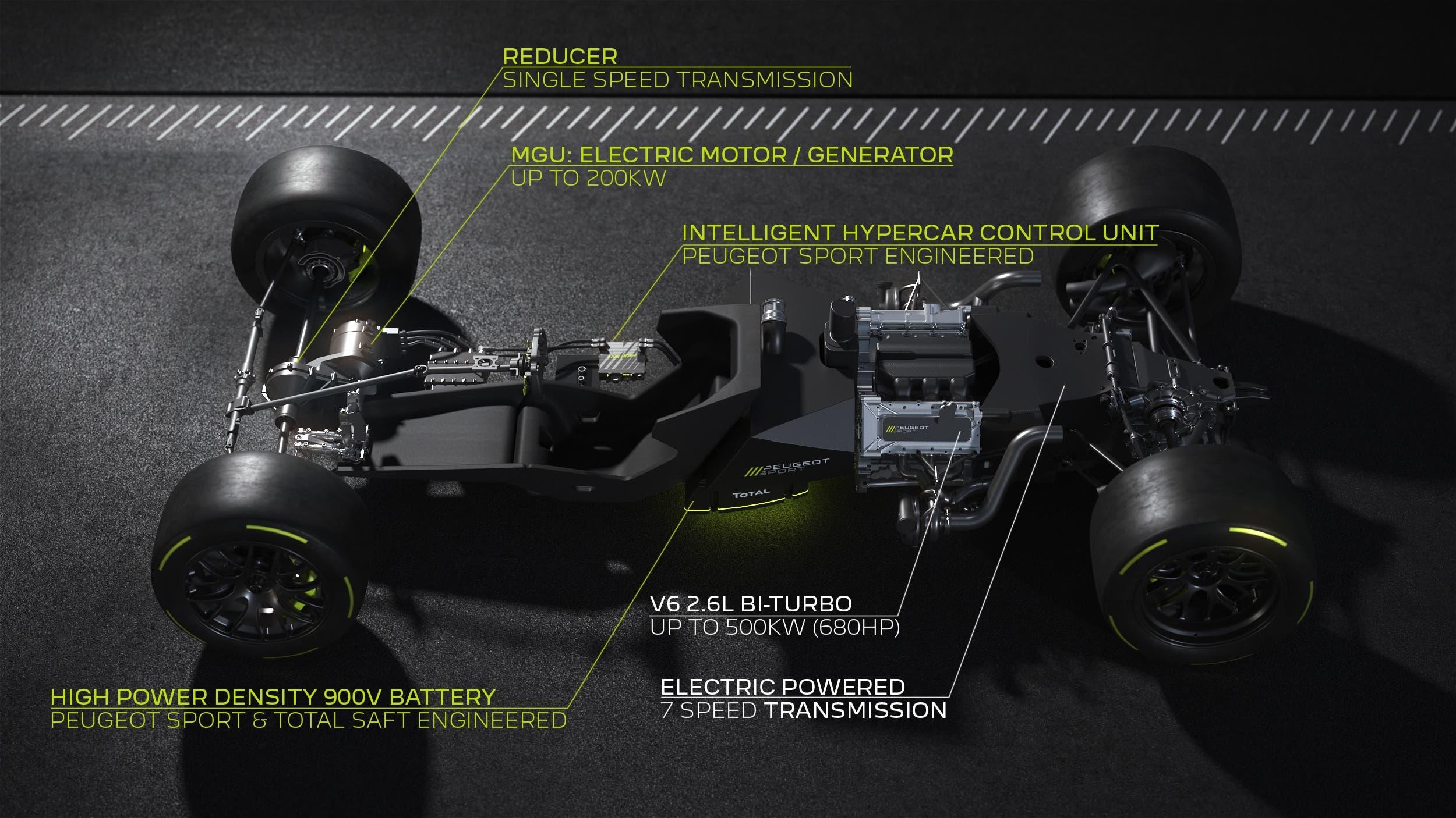Peugeot Hybrid4 500 kW hypercar LMH