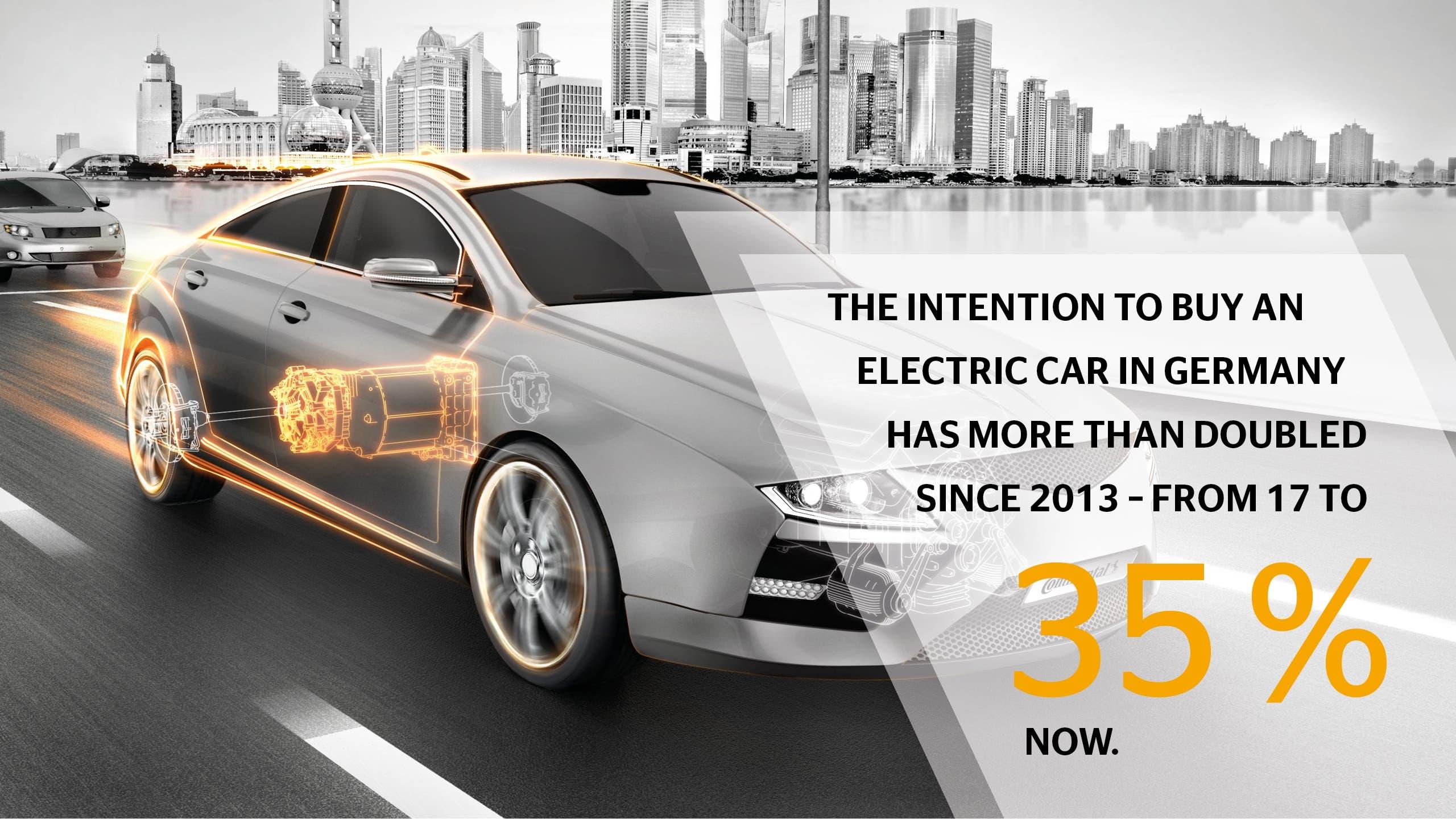 Continental auto elettrica Cina