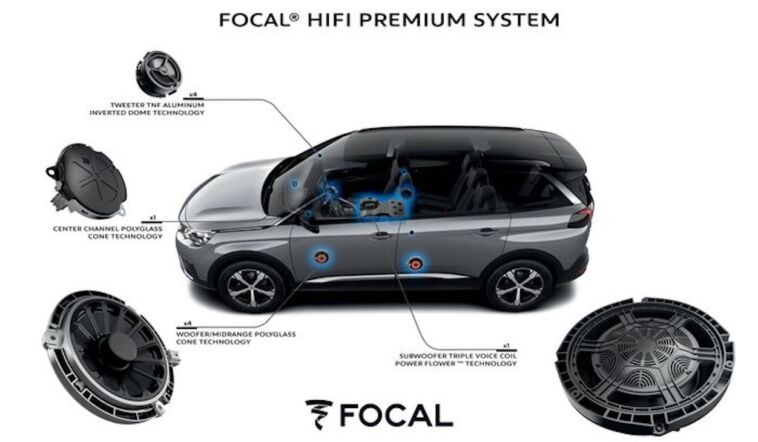 Nuovo Peugeot 5008 Focal