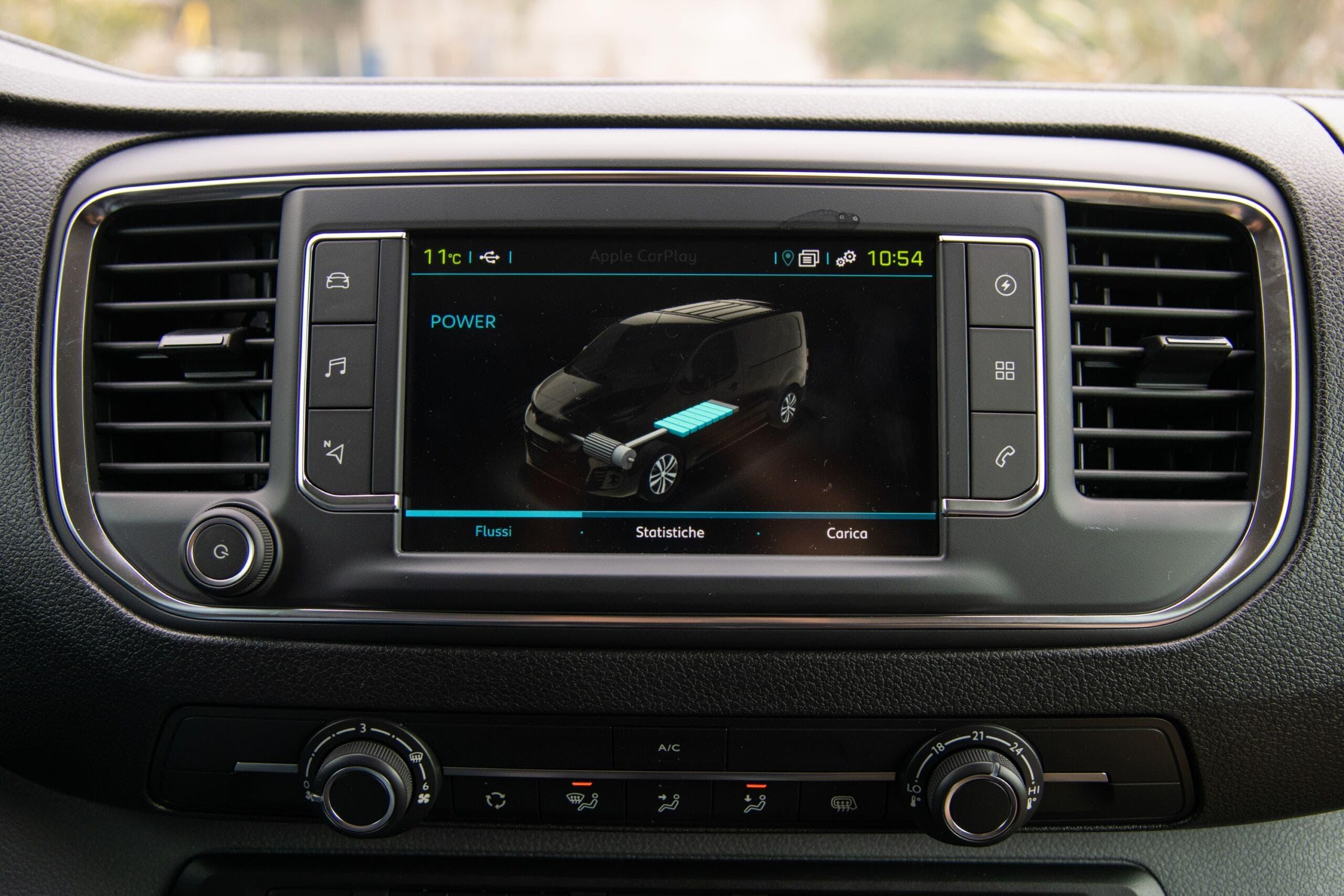 Nuovo Peugeot e-Expert consegne in città